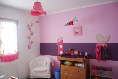 exemple déco chambre de fille