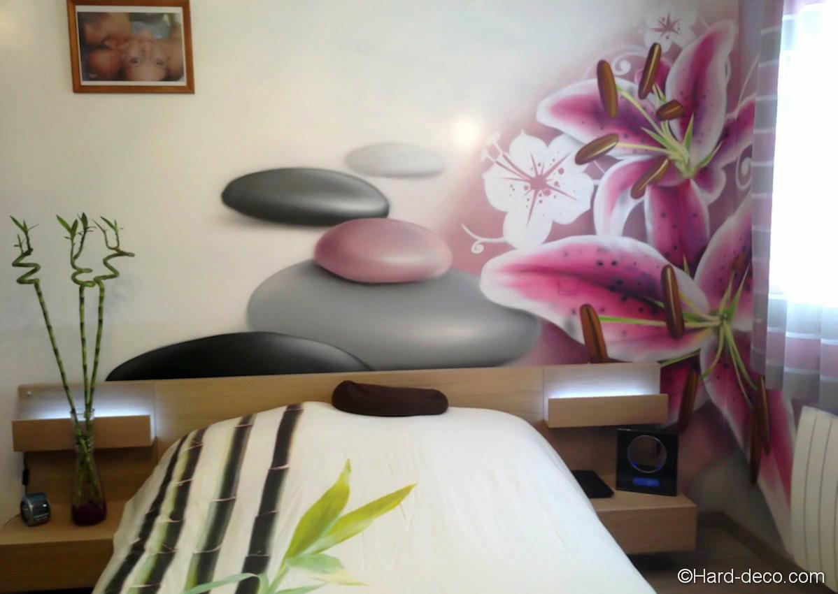 univers déco chambre peinture murale